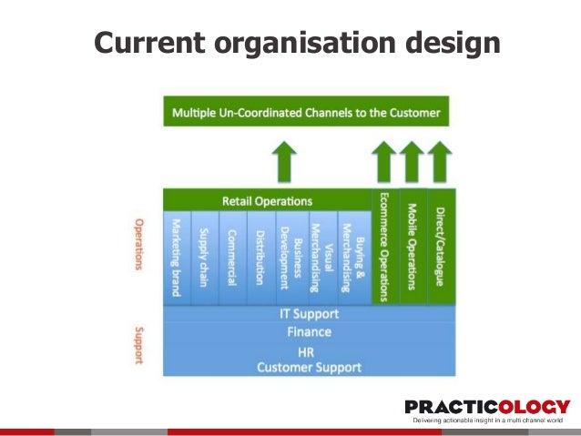 Current organisation design