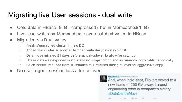 Migrating live User sessions - dual write ● Cold data in HBase (9TB - compressed), hot in Memcached(1TB) ● Live read-write...