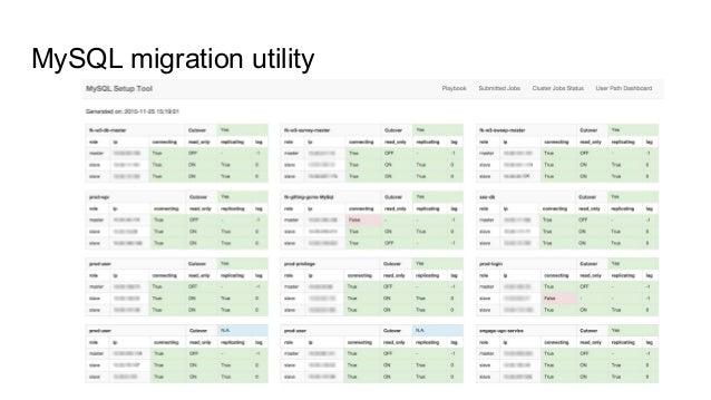 MySQL migration utility