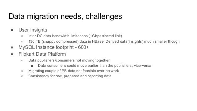 Data migration needs, challenges ● User Insights ○ Inter DC data bandwidth limitations (1Gbps shared link) ○ 130 TB (snapp...