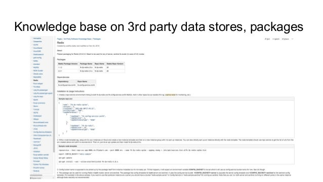 Knowledge base on 3rd party data stores, packages