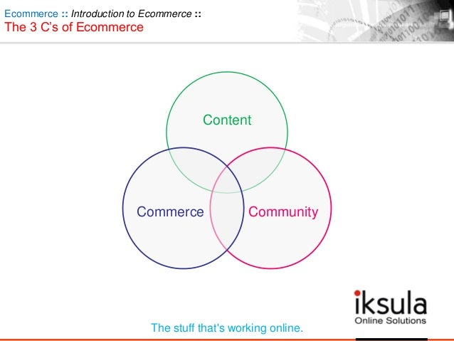 Ecommerce Education By Samarjeet Singh Iksula
