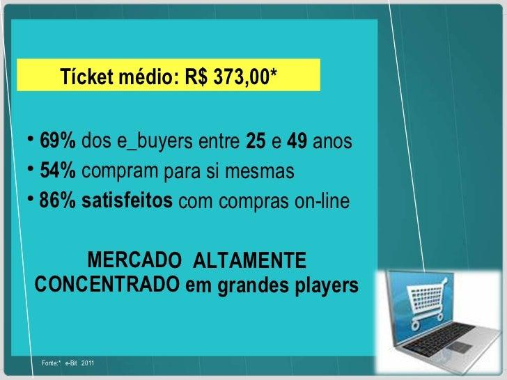 Tícket médio: R$ 373,00* <ul><li>69%  dos e_buyers entre  25  e  49  anos </li></ul><ul><li>54%  compram para si mesmas </...