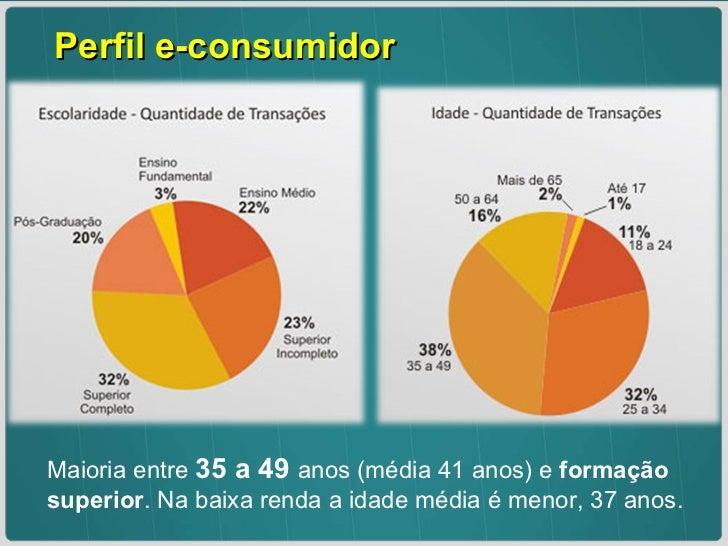 Perfil e-consumidor  Maioria entre  35 a 49  anos (média 41 anos) e  formação superior . Na baixa renda a idade média é me...