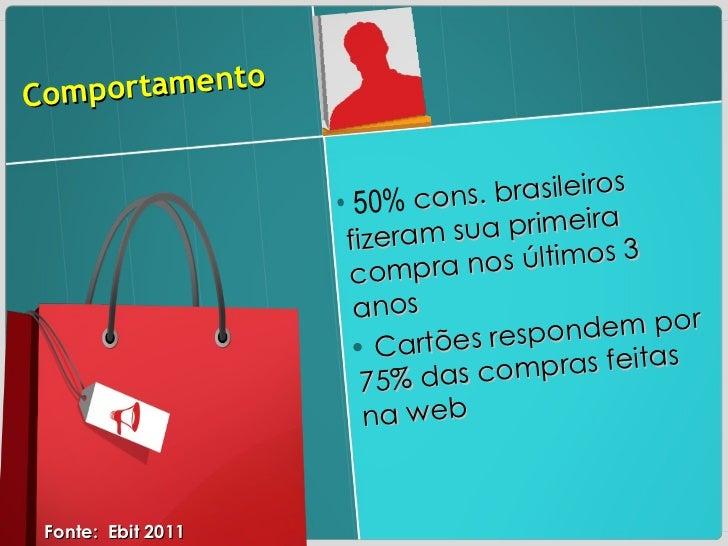 Comportamento  <ul><li>50%  cons. brasileiros fizeram sua primeira compra nos últimos 3 anos </li></ul><ul><li>Cartões res...
