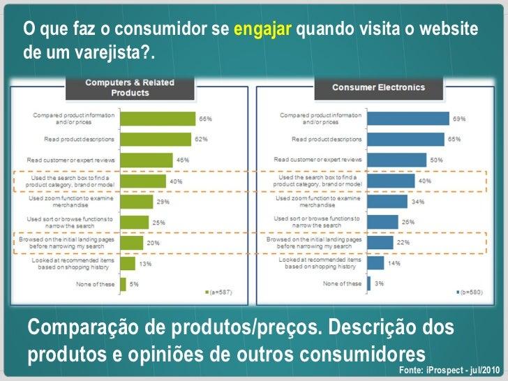 O que faz o consumidor se  engajar  quando visita o website de um varejista?. Fonte: iProspect - jul/2010 Comparação de pr...