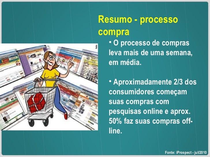 <ul><li>Resumo - processo compra </li></ul><ul><ul><li>O processo de compras leva mais de uma semana, em média. </li></ul>...