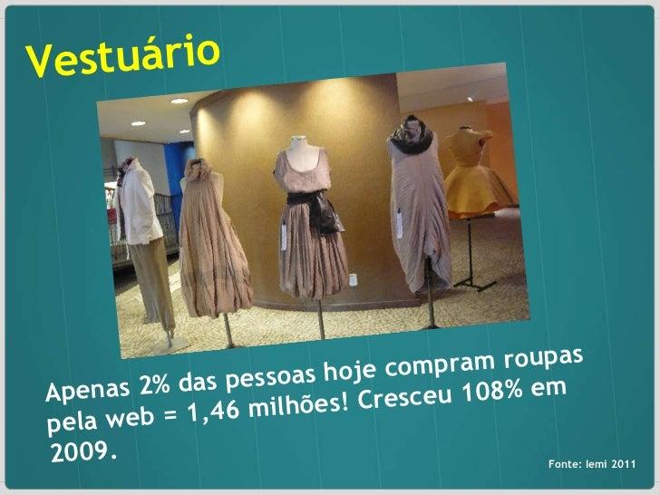 Vestuário Apenas 2% das pessoas hoje compram roupas pela web = 1,46 milhões! Cresceu 108% em 2009. Fonte: Iemi 2011