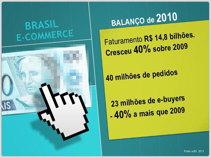 BALANÇO de  2010 Faturamento  R$ 14,8 bilhões. Cresceu  40%  sobre 2009  40 milhões de pedidos 23 milhões de e-buyers  -  ...