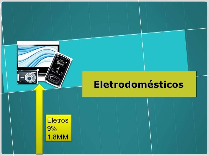 Eletrodomésticos Eletros 9% 1,8MM