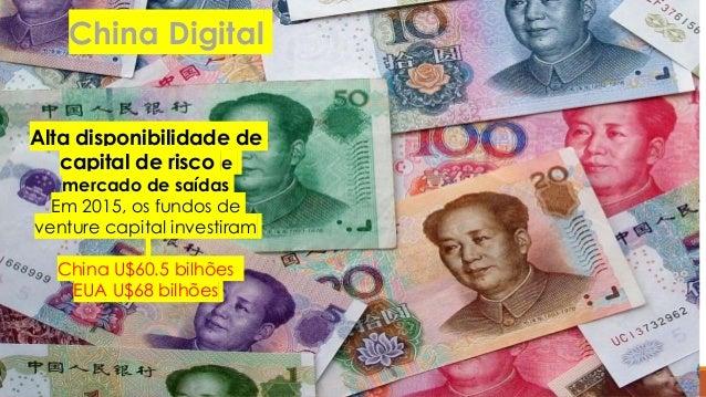China Digital Alta disponibilidade de capital de risco e mercado de saídas Em 2015, os fundos de venture capital investira...
