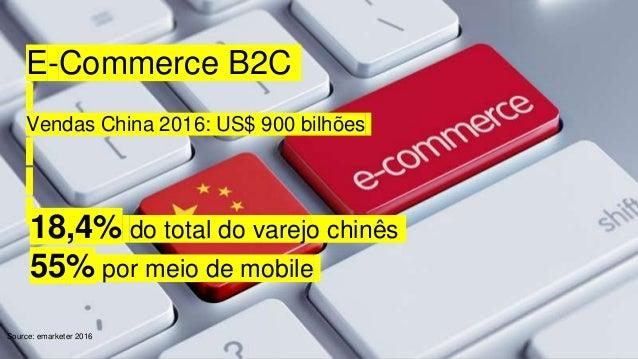 STARTUPS CHINESAS – OPORTUNIDADE OU RISCO? POR IN HSIEH / INHSIEH@GMAIL.COM E-Commerce B2C Vendas China 2016: US$ 900 bilh...