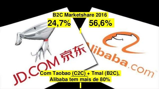 STARTUPS CHINESAS – OPORTUNIDADE OU RISCO? POR IN HSIEH / INHSIEH@GMAIL.COM Chinese E-Shoppers Average Annual E-Commerce S...