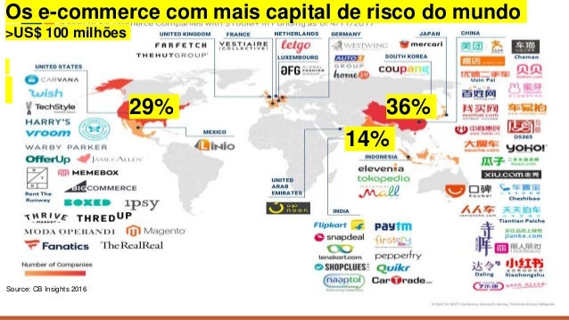 STARTUPS CHINESAS – OPORTUNIDADE OU RISCO? POR IN HSIEH / INHSIEH@GMAIL.COM Os e-commerce com mais capital de risco do mun...