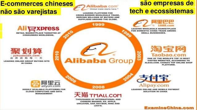 STARTUPS CHINESAS – OPORTUNIDADE OU RISCO? POR IN HSIEH / INHSIEH@GMAIL.COM E-commerces chineses não são varejistas são em...