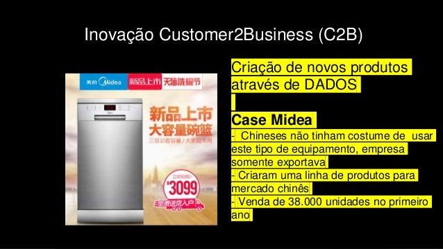 STARTUPS CHINESAS – OPORTUNIDADE OU RISCO? POR IN HSIEH / INHSIEH@GMAIL.COM Inovação Customer2Business (C2B) Criação de no...