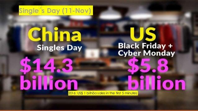 STARTUPS CHINESAS – OPORTUNIDADE OU RISCO? POR IN HSIEH / INHSIEH@GMAIL.COM Single´s Day (11-Nov) 2016: US$ 1 bilhão sales...