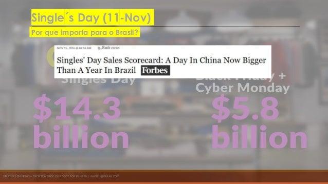 STARTUPS CHINESAS – OPORTUNIDADE OU RISCO? POR IN HSIEH / INHSIEH@GMAIL.COM Por que importa para o Brasil? Single´s Day (1...