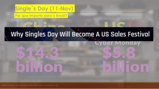 STARTUPS CHINESAS – OPORTUNIDADE OU RISCO? POR IN HSIEH / INHSIEH@GMAIL.COM Single´s Day (11-Nov) Por que importa para o B...