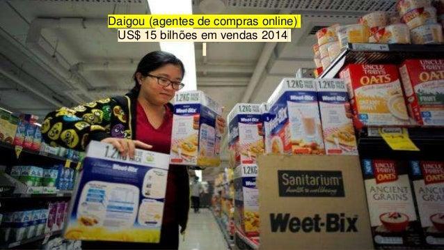 www.InHsieh.com Digital ChinaProxxima 2017 Daigou (agentes de compras online) US$ 15 bilhões em vendas 2014