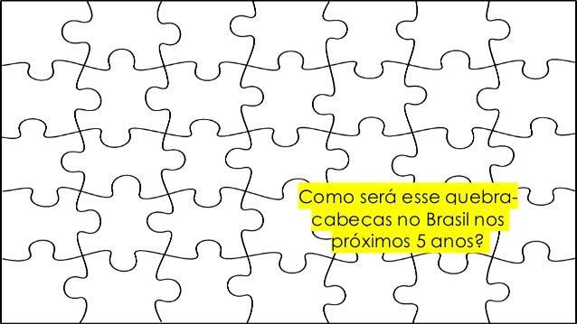 STARTUPS CHINESAS – OPORTUNIDADE OU RISCO? POR IN HSIEH / INHSIEH@GMAIL.COM Como será esse quebra- cabeças no Brasil nos p...