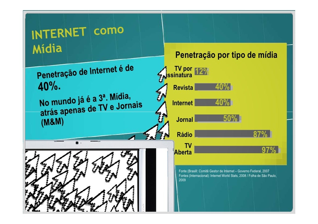 Fonte: e-Bit informação (www.ebitempresa.com.br)