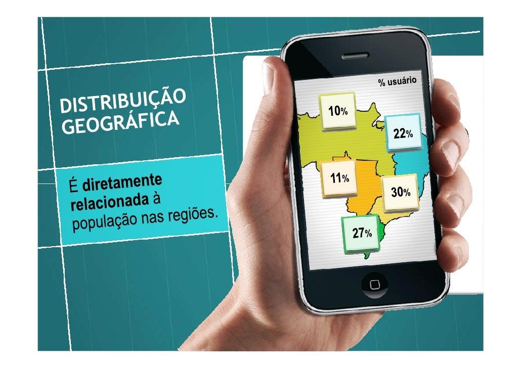 O uso da       % da População que                 Internet para            Pesquisa                      pesquisas para Cl...