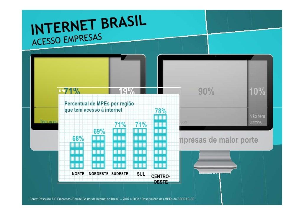 Razões para não comprar   • Falta de confiança na  segurança dos  Serviços Financeiros -  55% no Brasil e 66% no  mundo.  ...