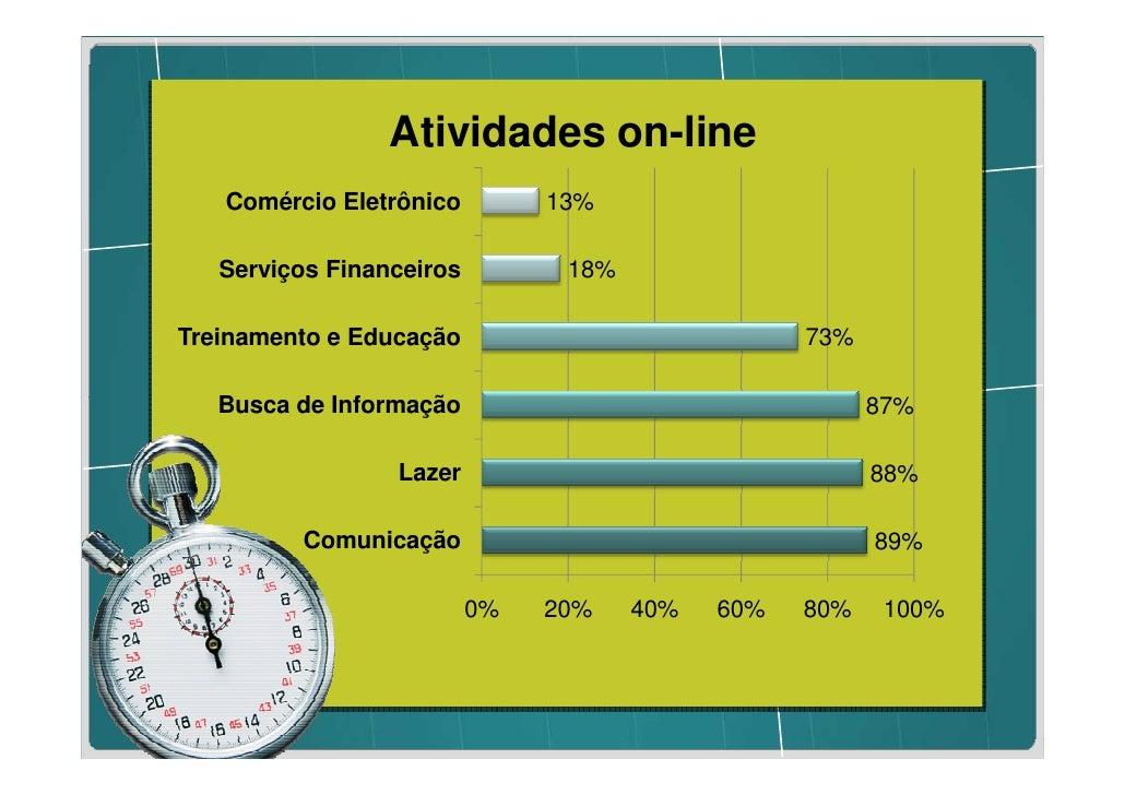 Razões para não comprar                Fonte: www.CERT.br
