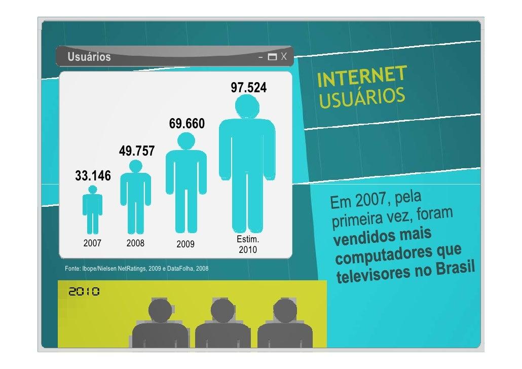 Atividades on-line    Comércio Eletrônico         13%     Serviços Financeiros         18%  Treinamento e Educação        ...
