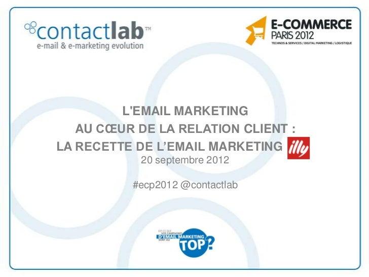 LEMAIL MARKETING   AU CŒUR DE LA RELATION CLIENT :LA RECETTE DE L'EMAIL MARKETING            20 septembre 2012          #e...