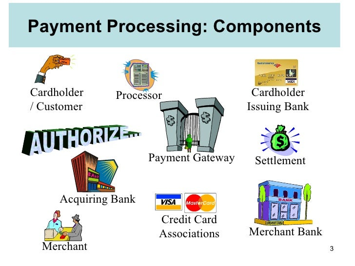 E commerce infrastructure Slide 3