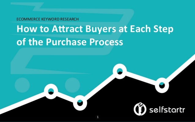 ECOMMERCE	   KEYWORD	   RESEARCH	    How	   to	   A'ract	   Buyers	   at	   Each	   Step	    of	   the	   Purchase	   Proc...