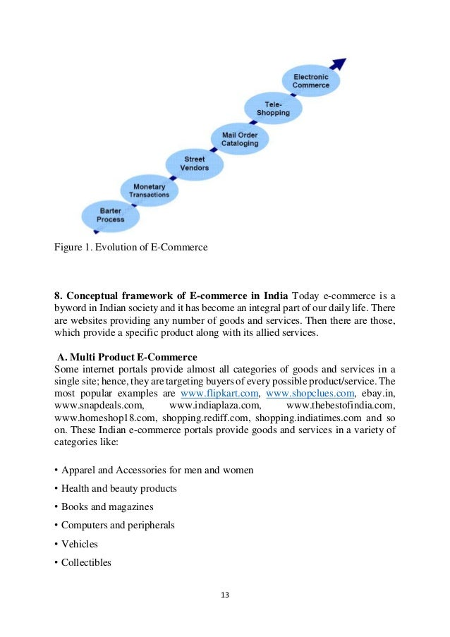 E commerce in India literature review