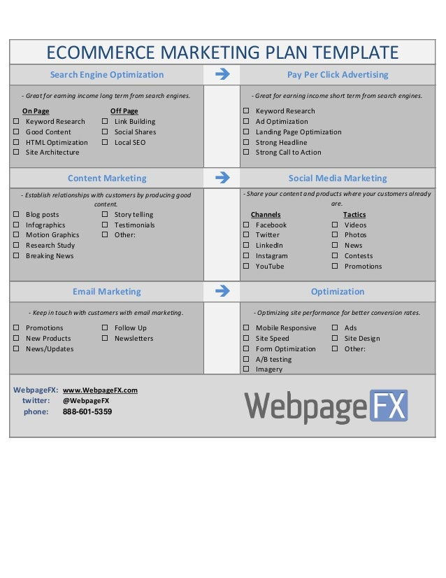 Ecommerce marketing plan template