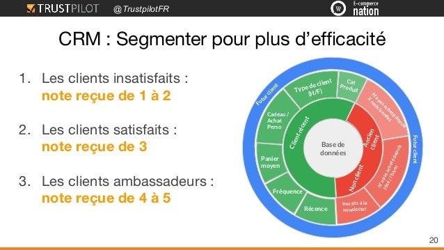@TrustpilotFR CRM : Segmenter pour plus d'efficacité 20 Base de données Clientrécent Nonclient Ancienclient Type de client...
