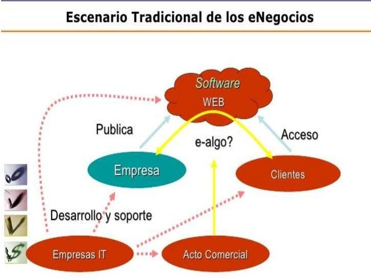 ¿Qué es el e-commerce?• e-commerce (electronic commerce en inglés), consiste en la  compra y venta de productos o de servi...