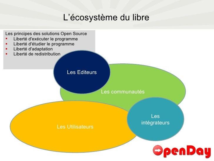 L'écosystème du libre <ul><li>Les principes des solutions Open Source </li></ul><ul><li>Liberté d'exécuter le programme </...