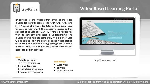 www.thegreyparrots.com Logic will get you from A to Z; imagination will get you everywhere Video Based Learning Portal htt...