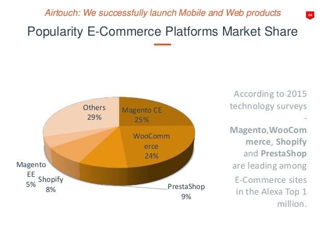 web platforms comparison - 2