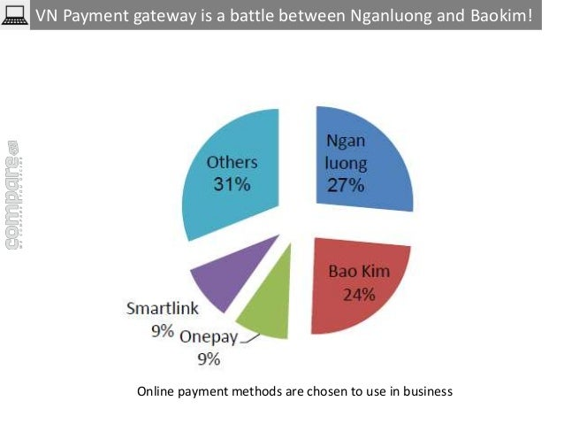 VN Payment gateway is a battle between Nganluong and Baokim!  Online payment methods are chosen to use in business