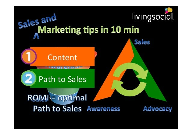 Content   Path  to  Sales