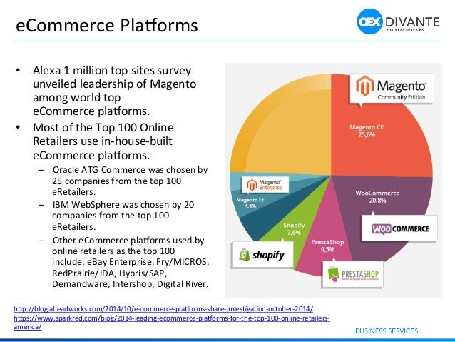 E-Commerce Trends Vfrom 2014 To 2015 By Divante.co