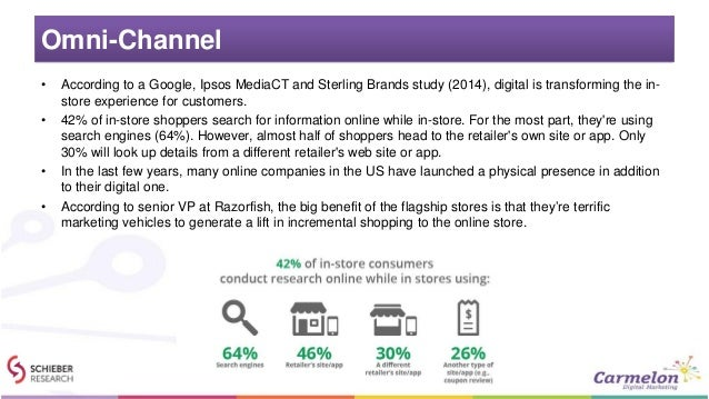 Omni-Channel • According to a Google, Ipsos MediaCT and Sterling Brands study (2014), digital is transforming the in- stor...