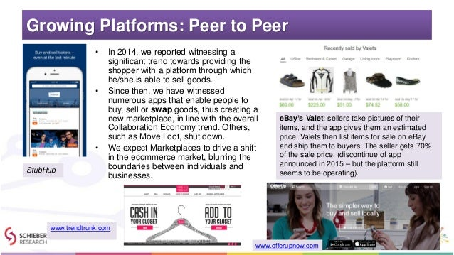 Growing Platforms: Peer to Peer • In 2014, we reported witnessing a significant trend towards providing the shopper with a...