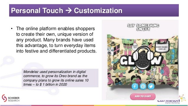 Personal Touch  Customization • The online platform enables shoppers to create their own, unique version of any product. ...
