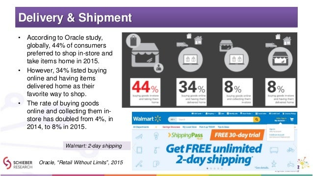 Delivery & Shipment • According to Oracle study, globally, 44% of consumers preferred to shop in-store and take items home...