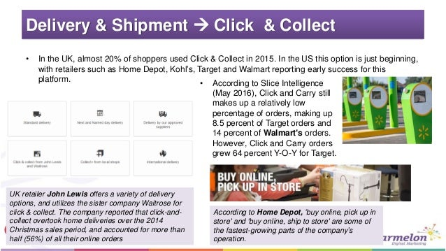Delivery & Shipment  Click & Collect • In the UK, almost 20% of shoppers used Click & Collect in 2015. In the US this opt...