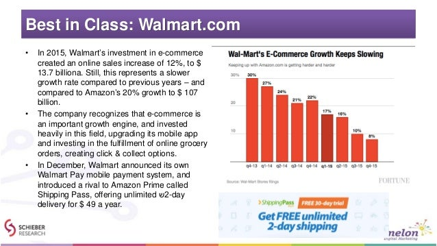 Best in Class: Walmart.com • In 2015, Walmart's investment in e-commerce created an online sales increase of 12%, to $ 13....