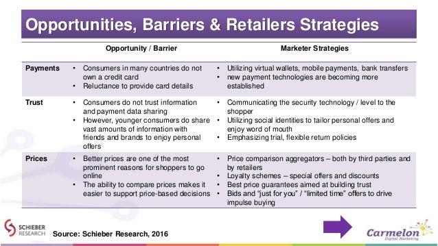 Opportunities, Barriers & Retailers Strategies Marketer StrategiesOpportunity / Barrier • Utilizing virtual wallets, mobil...